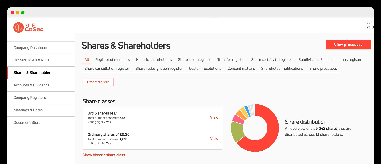 Shareholder management